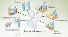 TechWriters