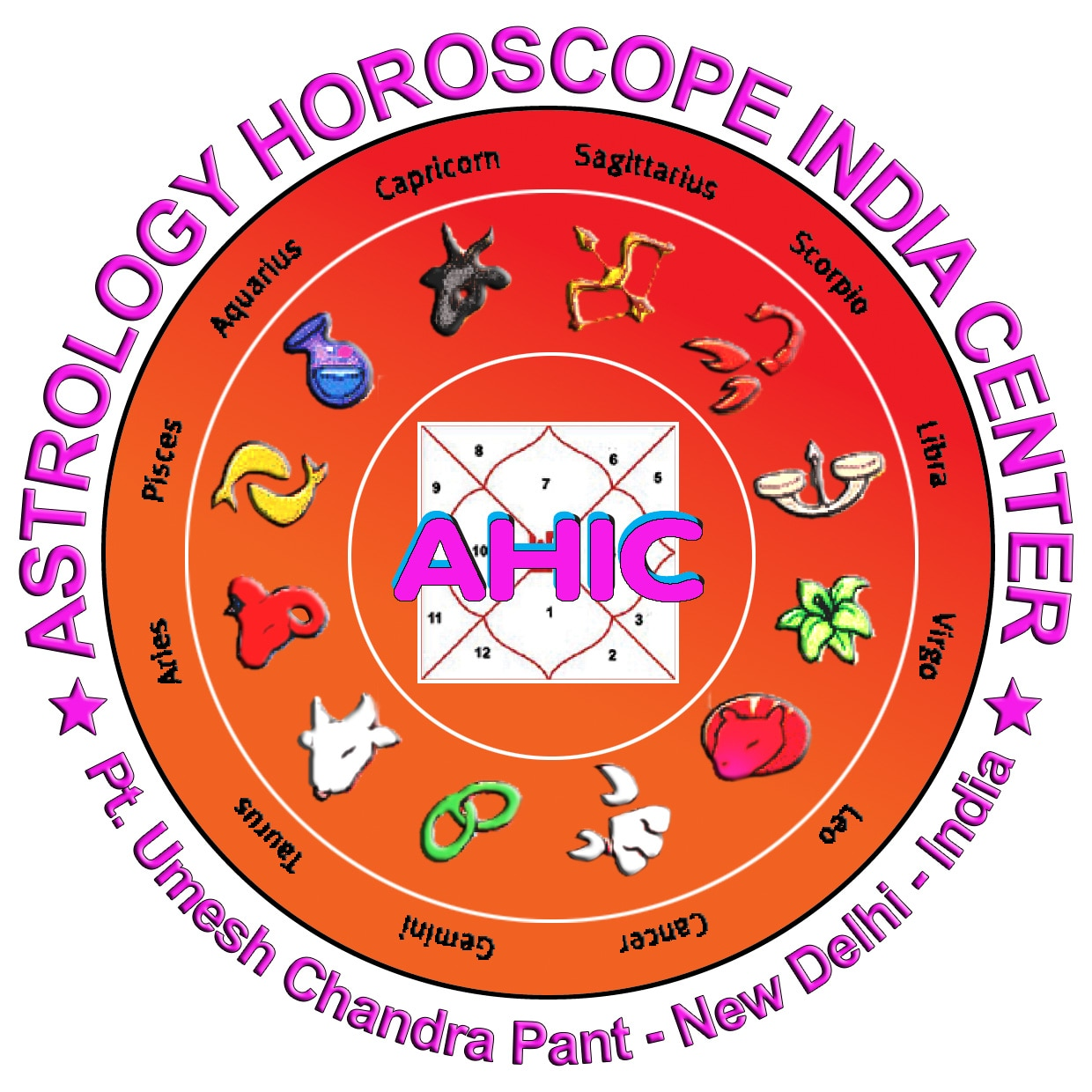 Astrology Horoscope India Center